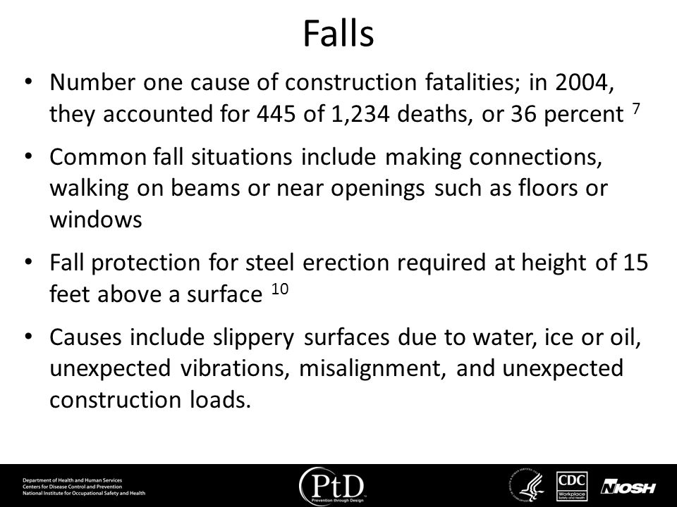 Falls Number one cause of construction fatalities; in 2004, they accounted for 445 of 1,234 deaths, or 36 percent 7 Common fall situations include mak