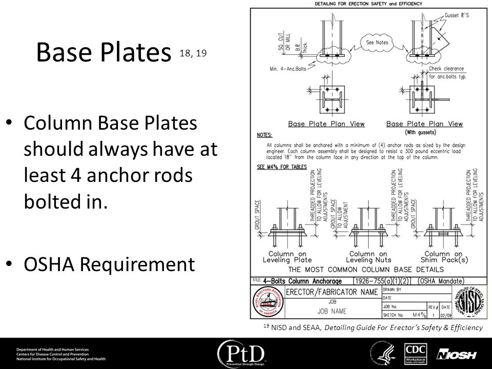Base Plates 18, 19 Column Base Plates should always have at least 4 anchor rods bolted in. OSHA Requirement 19 NISD and SEAA, Detailing Guide For Erec