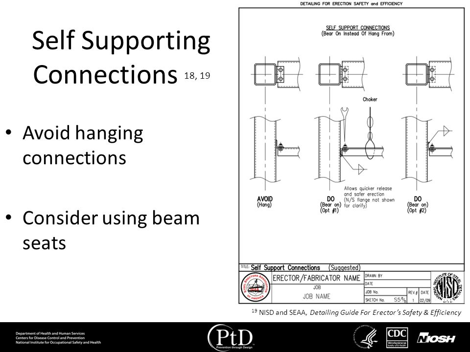 Self Supporting Connections 18, 19 Avoid hanging connections Consider using beam seats 19 NISD and SEAA, Detailing Guide For Erectors Safety & Efficie