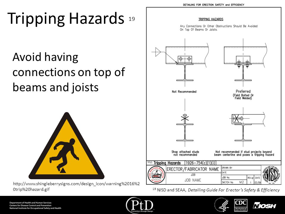 Tripping Hazards 19 Avoid having connections on top of beams and joists http://www.shingleberrysigns.com/design_icon/warning%2016%2 0trip%20hazard.gif