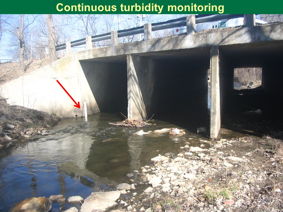 Continuous turbidity monitoring