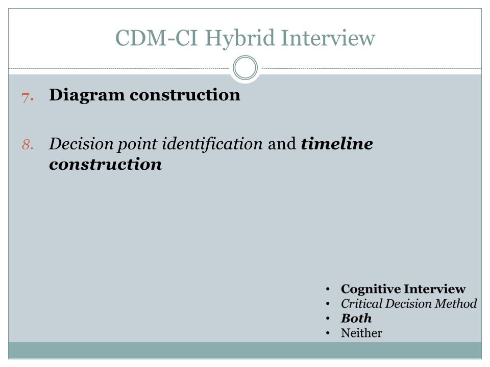 CDM-CI Hybrid Interview 7. Diagram construction 8. Decision point identification and timeline construction