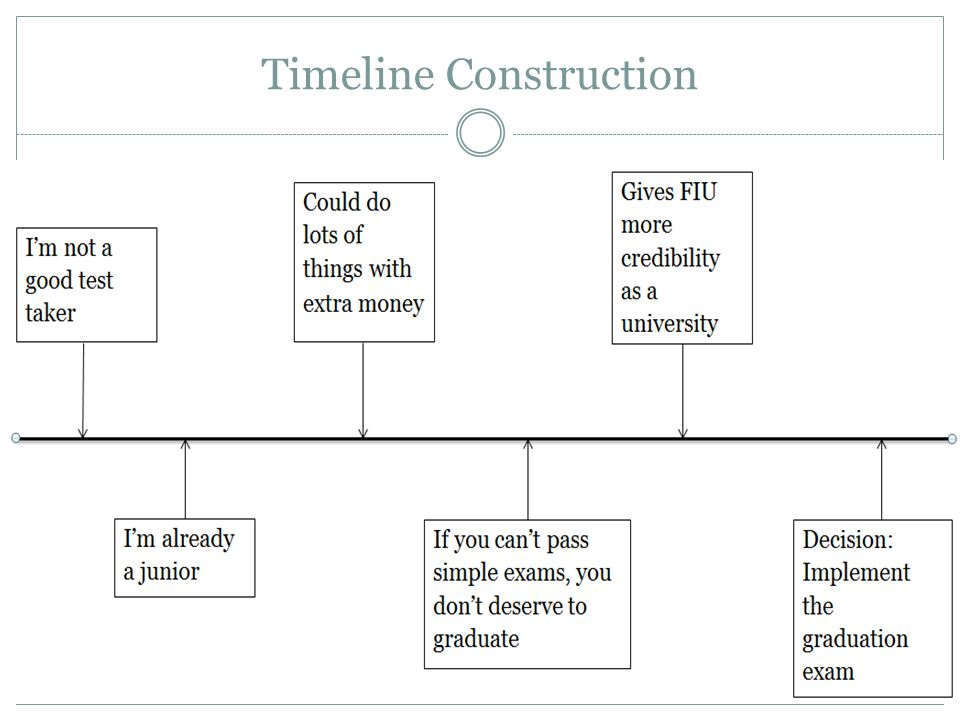 Timeline Construction