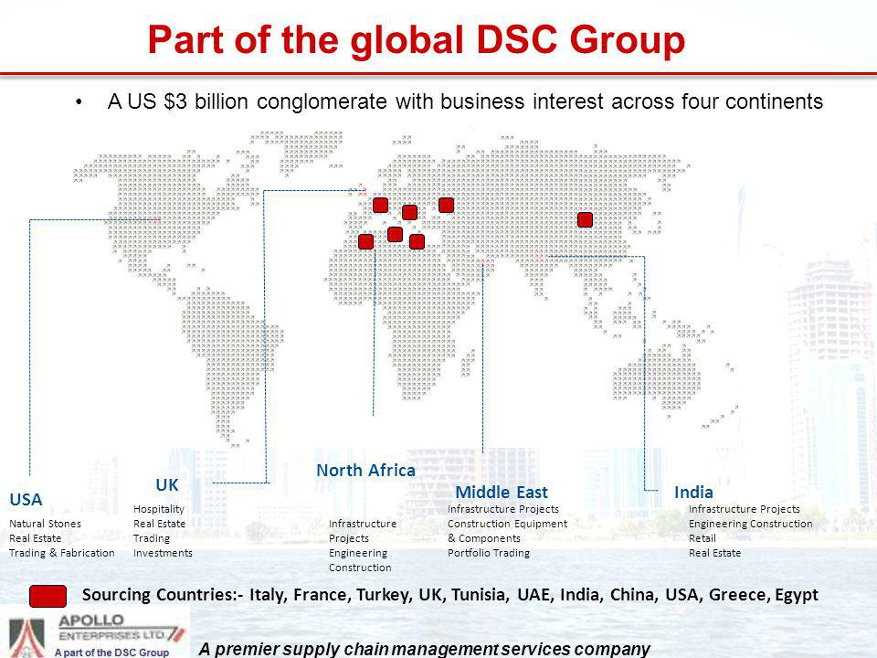 Part of the global DSC Group A US $3 billion conglomerate with business interest across four continents USA UK North Africa Middle EastIndia Natural S