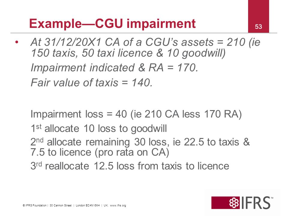53 ExampleCGU impairment At 31/12/20X1 CA of a CGUs assets = 210 (ie 150 taxis, 50 taxi licence & 10 goodwill) Impairment indicated & RA = 170.