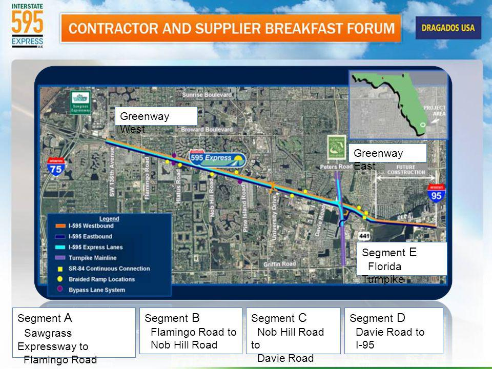 Segment A Sawgrass Expressway to Flamingo Road Segment B Flamingo Road to Nob Hill Road Segment C Nob Hill Road to Davie Road Segment D Davie Road to I-95 Segment E Florida Turnpike Greenway West Greenway East