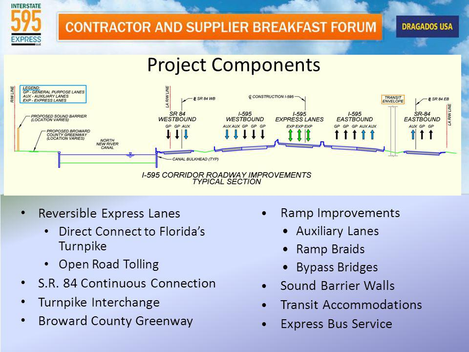 Reversible Express Lanes Direct Connect to Floridas Turnpike Open Road Tolling S.R.