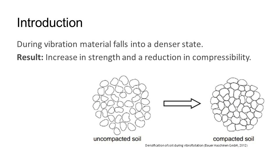 Introduction During vibration material falls into a denser state. Result: Increase in strength and a reduction in compressibility. Densification of so