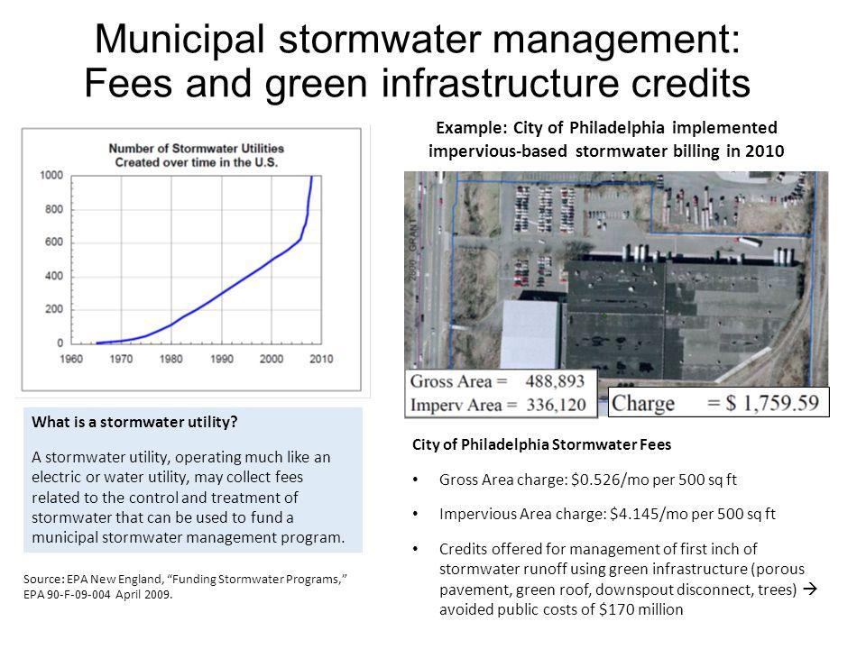 Source: EPA New England, Funding Stormwater Programs, EPA 90-F-09-004 April 2009.