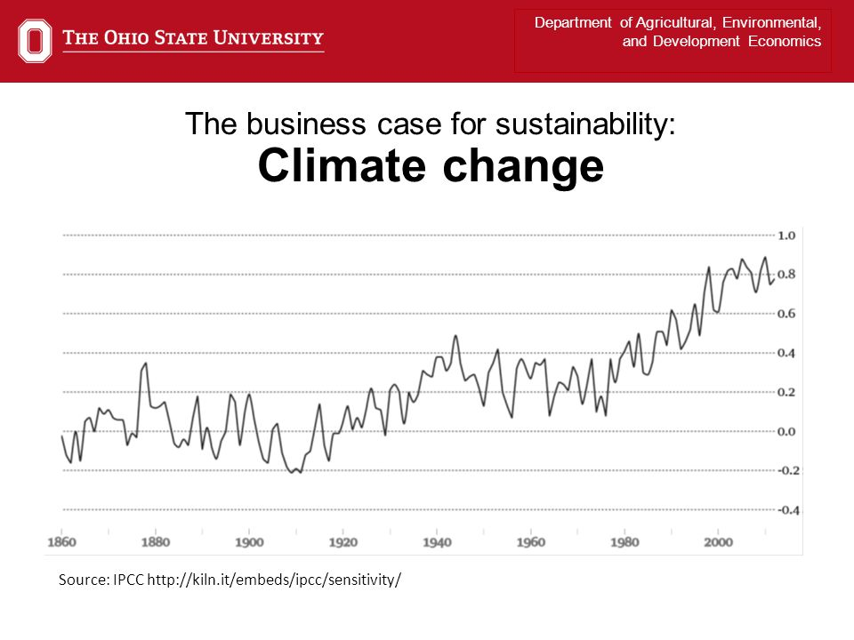 Department of Agricultural, Environmental, and Development Economics The business case for sustainability: Climate change Source: IPCC http://kiln.it/