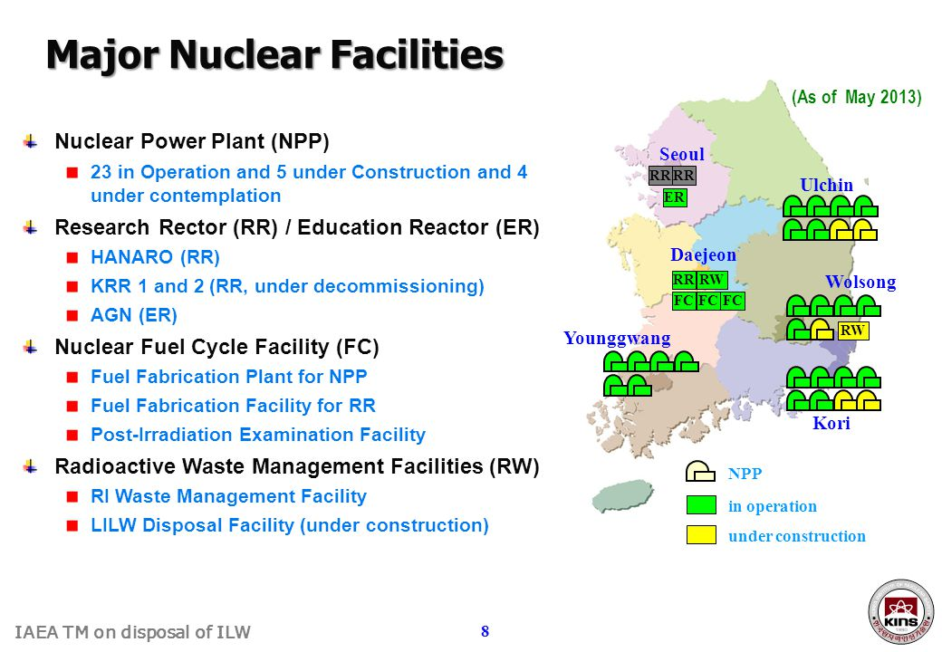 IAEA TM on disposal of ILW 8 Major Nuclear Facilities Nuclear Power Plant (NPP) 23 in Operation and 5 under Construction and 4 under contemplation Research Rector (RR) / Education Reactor (ER) HANARO (RR) KRR 1 and 2 (RR, under decommissioning) AGN (ER) Nuclear Fuel Cycle Facility (FC) Fuel Fabrication Plant for NPP Fuel Fabrication Facility for RR Post-Irradiation Examination Facility Radioactive Waste Management Facilities (RW) RI Waste Management Facility LILW Disposal Facility (under construction) RR FC ER RW Seoul Daejeon Younggwang Ulchin Wolsong Kori NPP in operation under construction (As of May 2013) FC