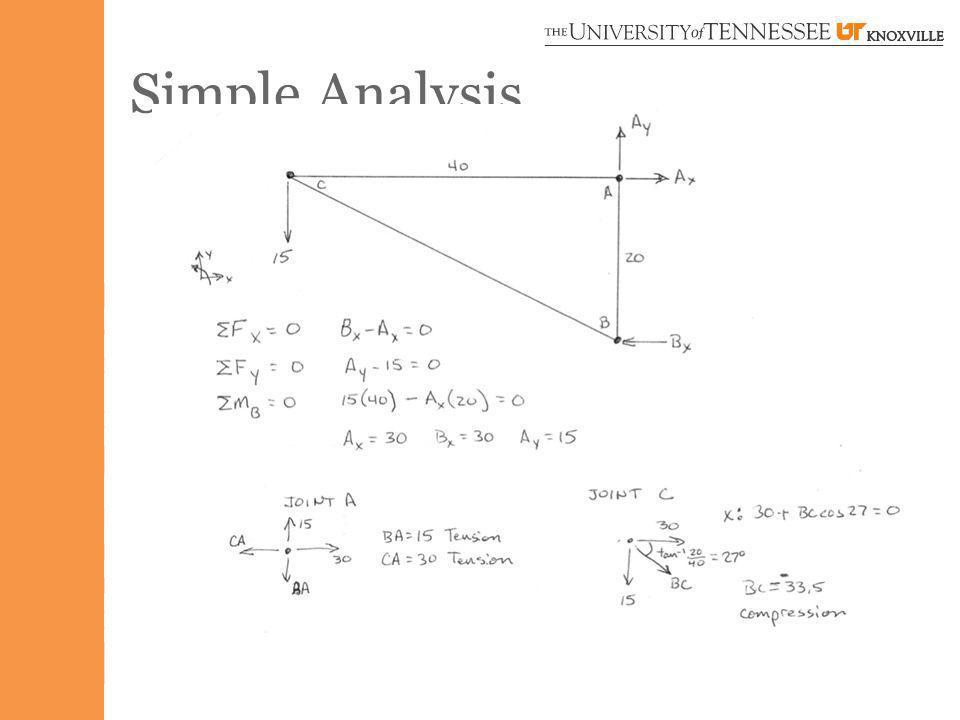 Simple Analysis