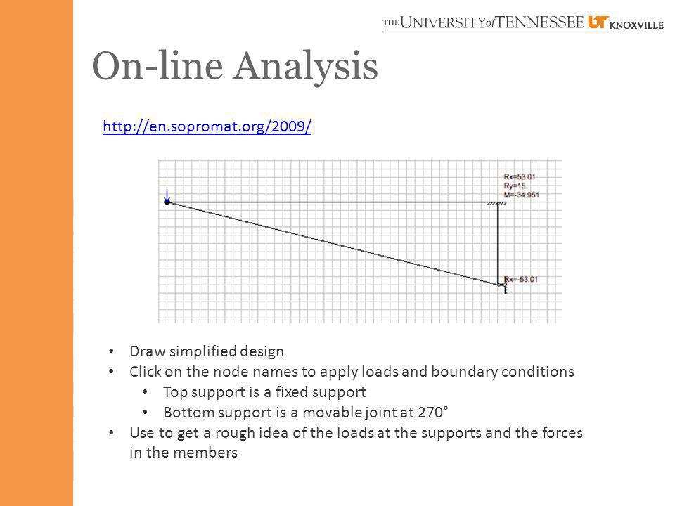 On-line Analysis http://en.sopromat.org/2009/ Draw simplified design Click on the node names to apply loads and boundary conditions Top support is a f