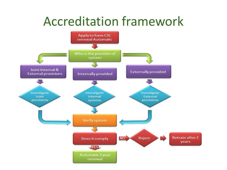 Accreditation framework