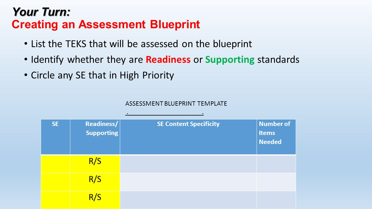 Your Turn: Your Turn: Creating an Assessment Blueprint List the TEKS that will be assessed on the blueprint Identify whether they are Readiness or Supporting standards Circle any SE that in High Priority SE Readiness/ Supporting SE Content Specificity Number of Items Needed R/S ASSESSMENT BLUEPRINT TEMPLATE..