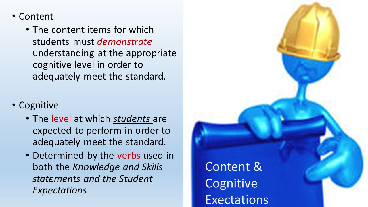 Content The content items for which students must demonstrate understanding at the appropriate cognitive level in order to adequately meet the standard.