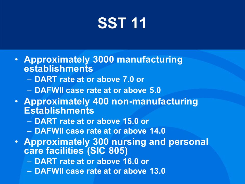 Approximately 3000 manufacturing establishments –DART rate at or above 7.0 or –DAFWII case rate at or above 5.0 Approximately 400 non-manufacturing Establishments –DART rate at or above 15.0 or –DAFWII case rate at or above 14.0 Approximately 300 nursing and personal care facilities (SIC 805) –DART rate at or above 16.0 or –DAFWII case rate at or above 13.0