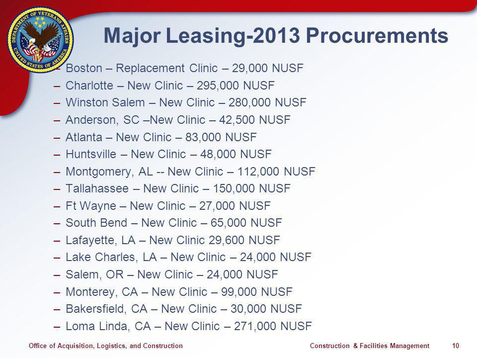 Office of Acquisition, Logistics, and Construction Construction & Facilities Management 10 Major Leasing-2013 Procurements –Boston – Replacement Clini