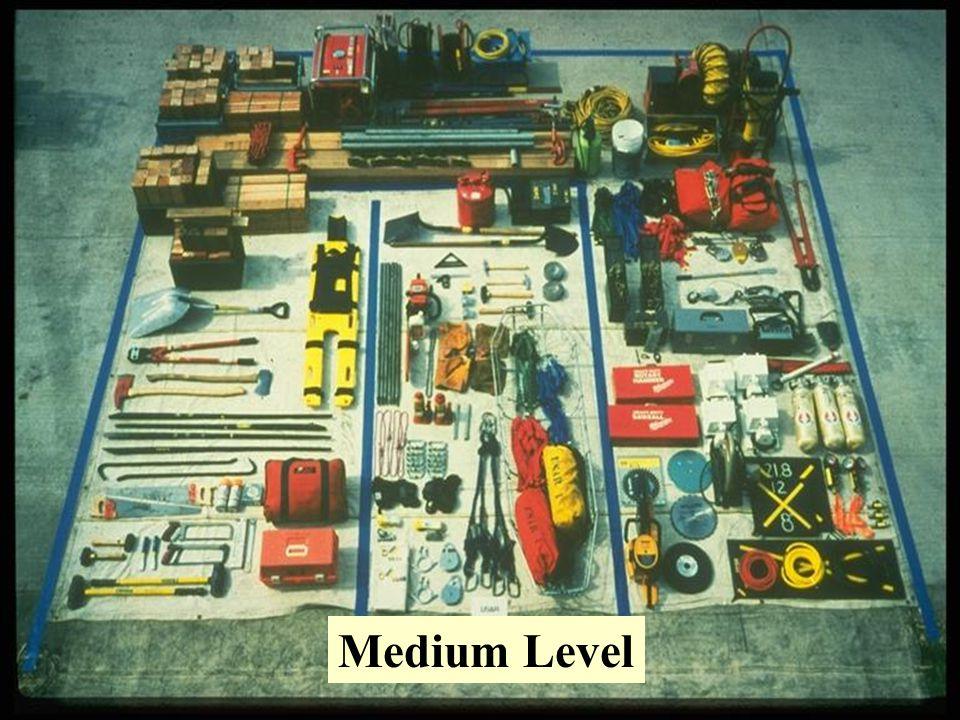Medium Level