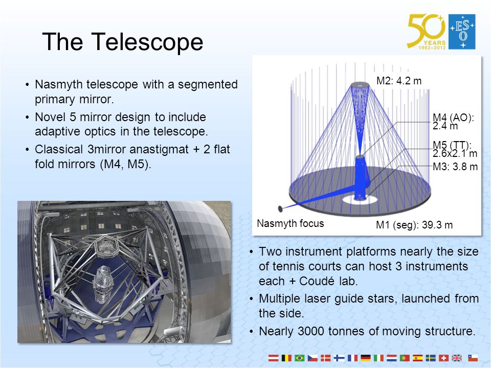 The Telescope Nasmyth telescope with a segmented primary mirror.