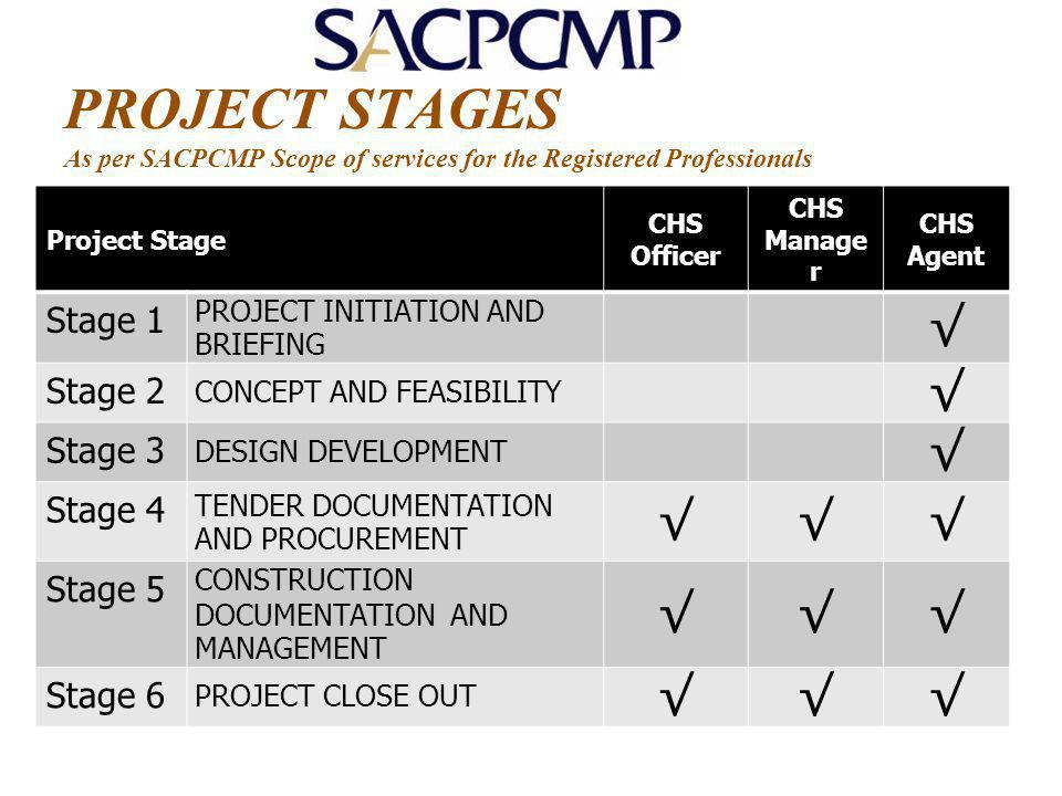 PROJECT STAGES As per SACPCMP Scope of services for the Registered Professionals Project Stage CHS Officer CHS Manage r CHS Agent Stage 1 PROJECT INIT