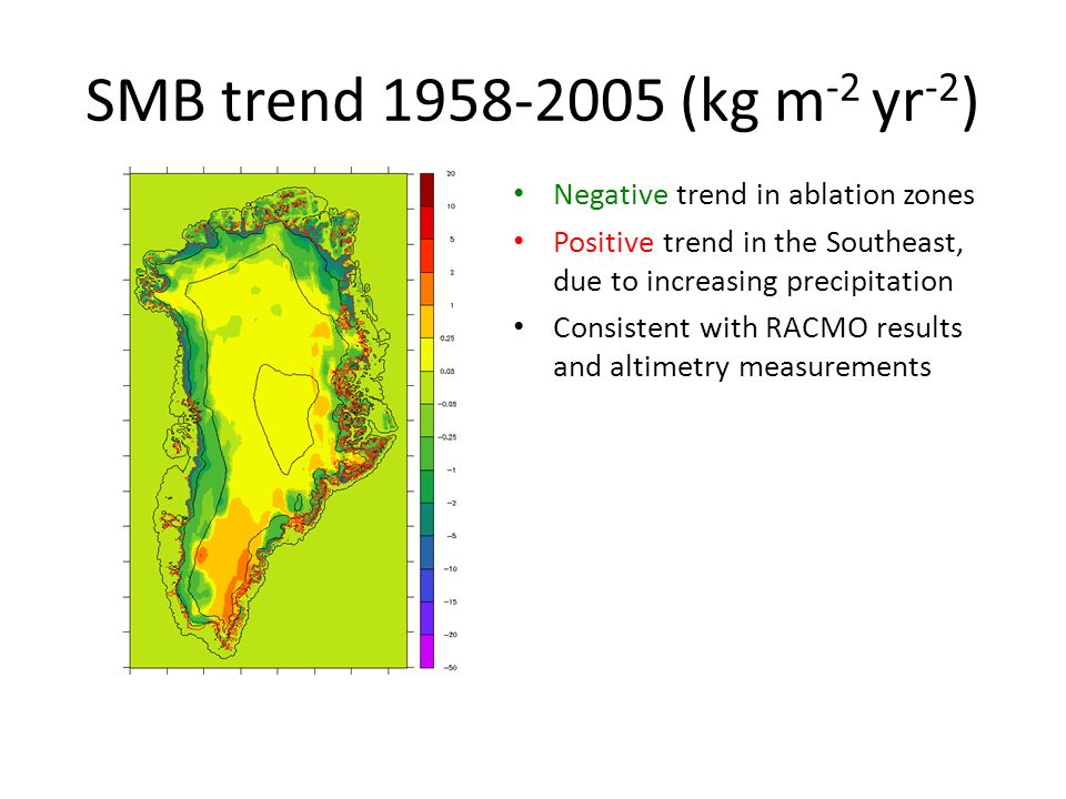 SMB trend 1958-2005 (kg m -2 yr -2 ) Negative trend in ablation zones Positive trend in the Southeast, due to increasing precipitation Consistent with