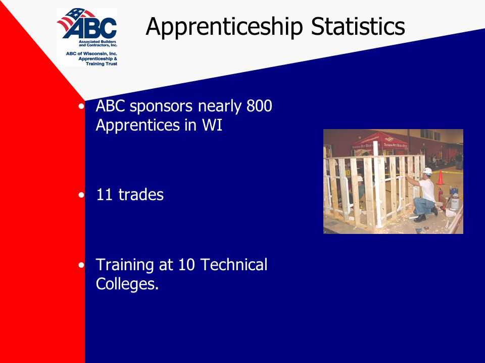 Apprenticeship Statistics ABC sponsors nearly 800 Apprentices in WI 11 trades Training at 10 Technical Colleges.