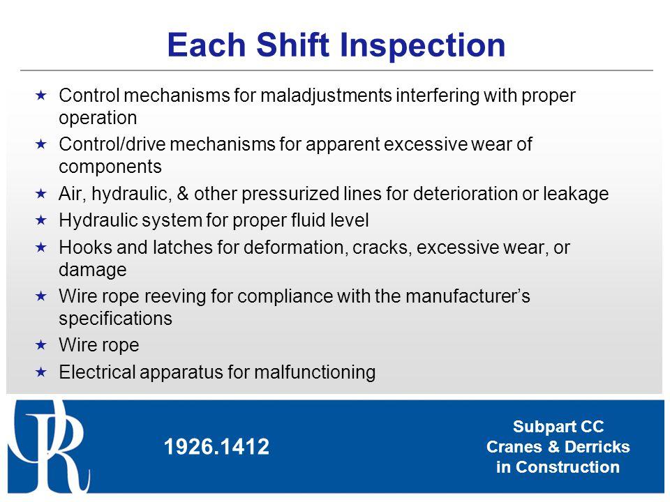 Subpart CC Cranes & Derricks in Construction Control mechanisms for maladjustments interfering with proper operation Control/drive mechanisms for appa