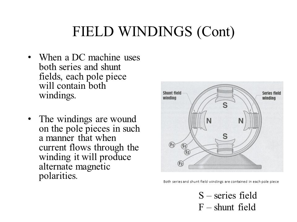 FIELD WINDINGS (Cont) When a DC machine uses both series and shunt fields, each pole piece will contain both windings. The windings are wound on the p