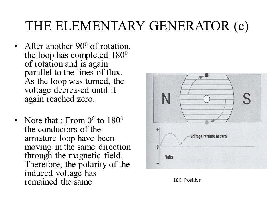 THE ELEMENTARY GENERATOR (c) After another 90 0 of rotation, the loop has completed 180 0 of rotation and is again parallel to the lines of flux. As t