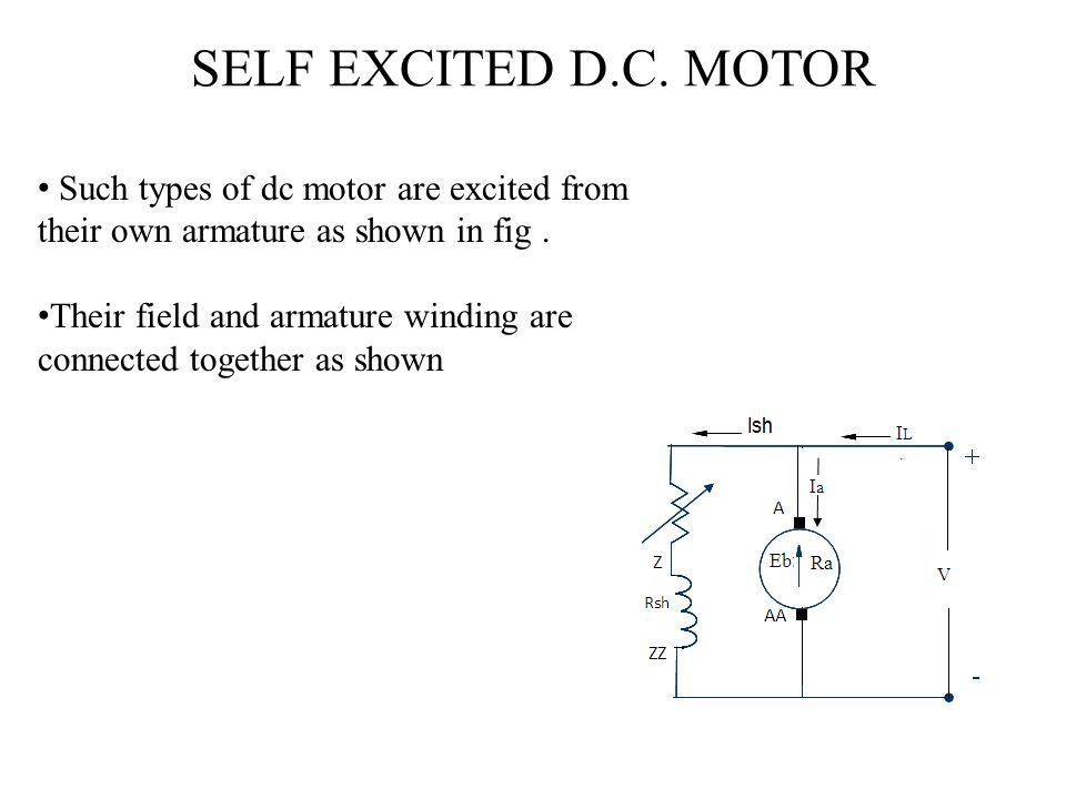 SELF EXCITED D.C. MOTOR Such types of dc motor are excited from their own armature as shown in fig. Their field and armature winding are connected tog
