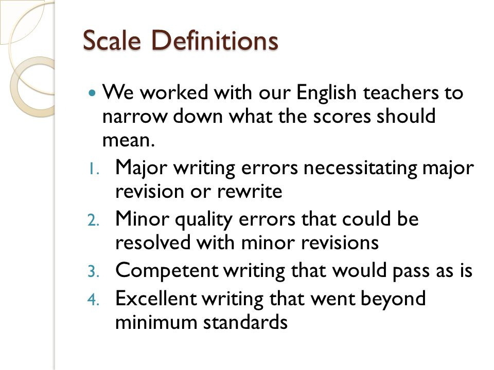 Scale Definitions We worked with our English teachers to narrow down what the scores should mean.