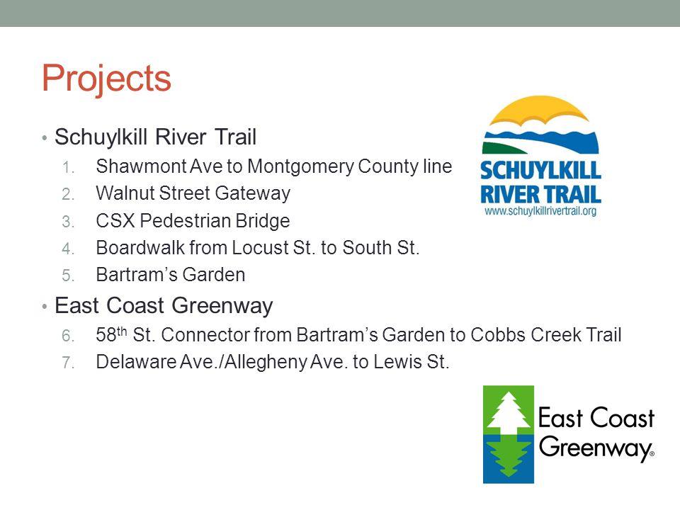 Projects Schuylkill River Trail 1. Shawmont Ave to Montgomery County line 2. Walnut Street Gateway 3. CSX Pedestrian Bridge 4. Boardwalk from Locust S