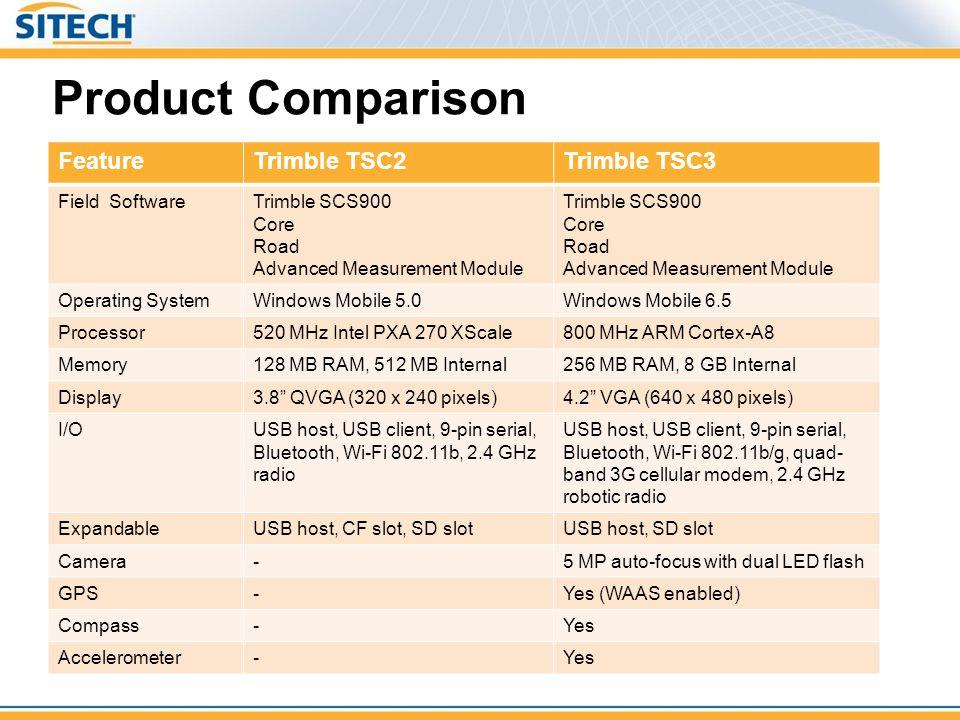 Product Comparison FeatureTrimble TSC2Trimble TSC3 Field SoftwareTrimble SCS900 Core Road Advanced Measurement Module Trimble SCS900 Core Road Advance