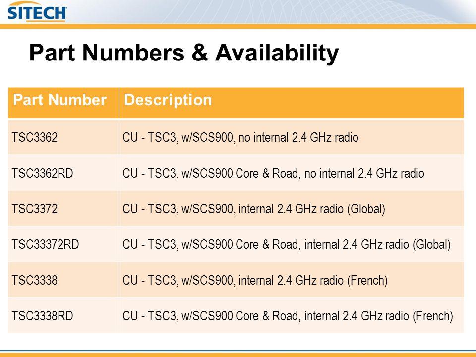 Part Numbers & Availability Part NumberDescription TSC3362CU - TSC3, w/SCS900, no internal 2.4 GHz radio TSC3362RDCU - TSC3, w/SCS900 Core & Road, no