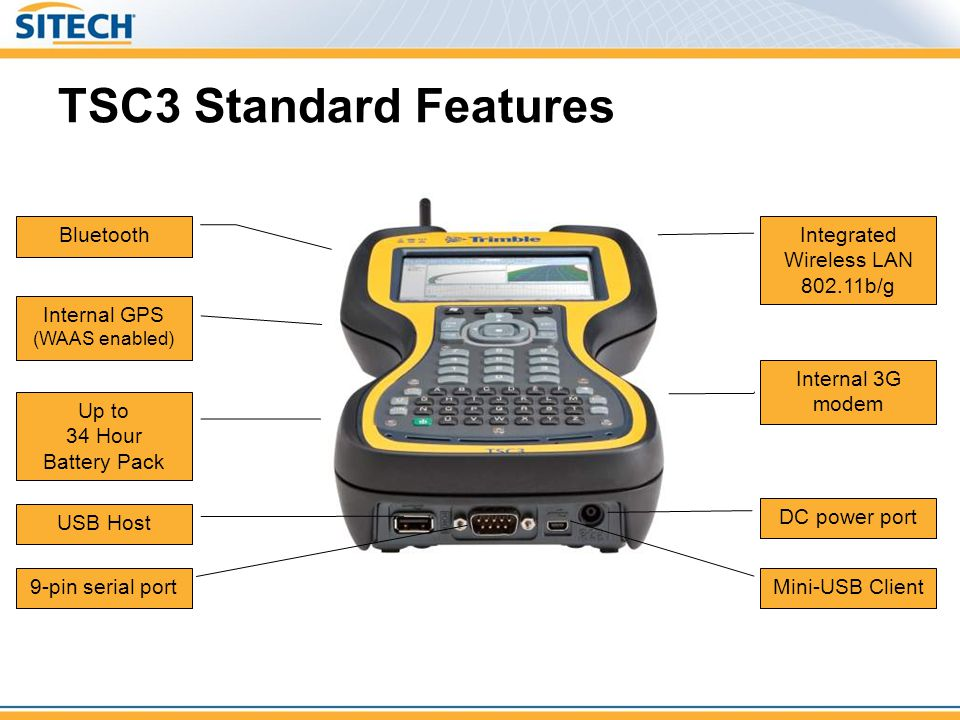 What can the TSC3 used for.