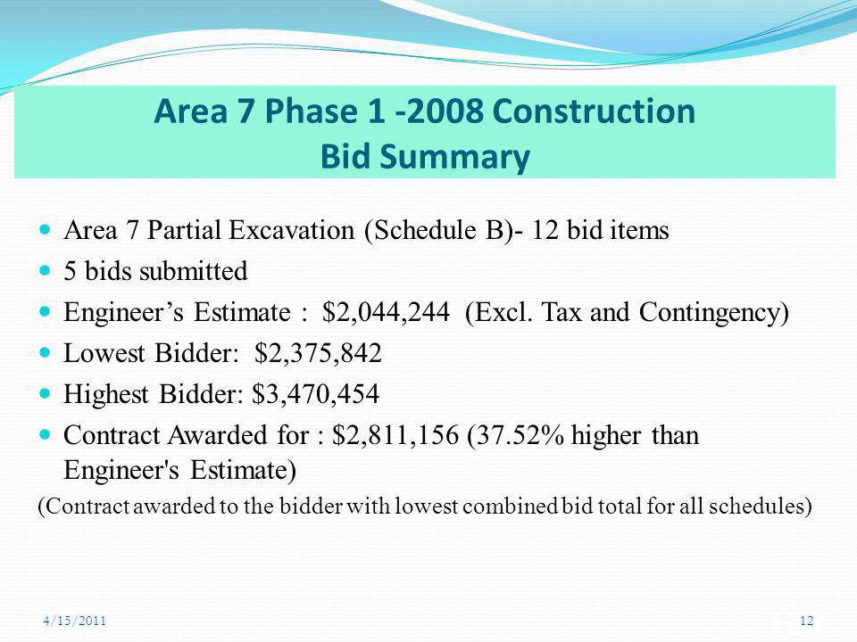 Area 7 Phase 1 -2008 Construction Bid Summary Area 7 Partial Excavation (Schedule B)- 12 bid items 5 bids submitted Engineers Estimate : $2,044,244 (E