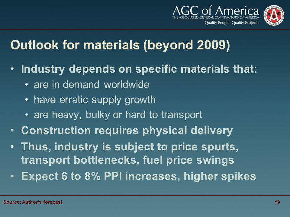 Outlook for materials (beyond 2009) Industry depends on specific materials that: are in demand worldwide have erratic supply growth are heavy, bulky or hard to transport Construction requires physical delivery Thus, industry is subject to price spurts, transport bottlenecks, fuel price swings Expect 6 to 8% PPI increases, higher spikes 19 Source: Authors forecast