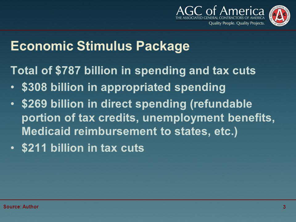 Economic Stimulus Package Total of $787 billion in spending and tax cuts $308 billion in appropriated spending $269 billion in direct spending (refundable portion of tax credits, unemployment benefits, Medicaid reimbursement to states, etc.) $211 billion in tax cuts Source: Author 3