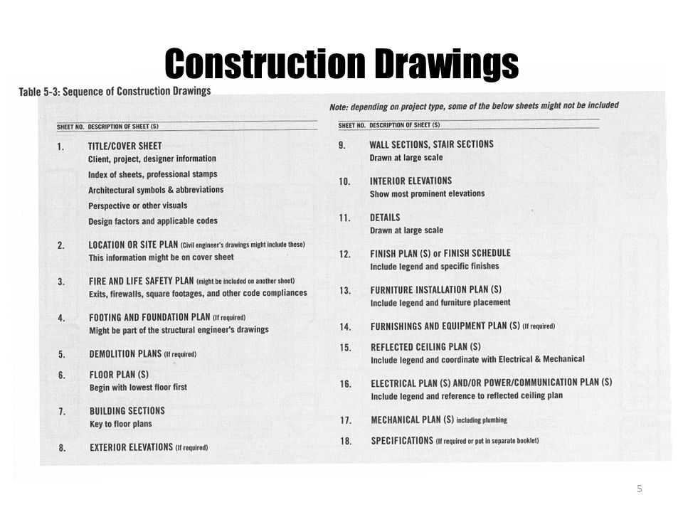 5 Construction Drawings