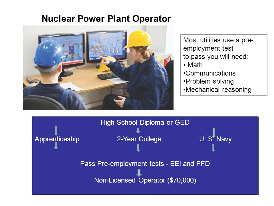 Nuclear Power Plant Operator High School Diploma or GED Apprenticeship2-Year CollegeU.