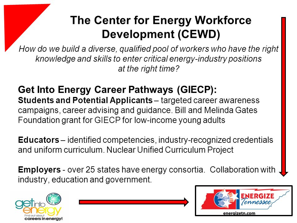 The Center for Energy Workforce Development (CEWD) How do we build a diverse, qualified pool of workers who have the right knowledge and skills to enter critical energy-industry positions at the right time.