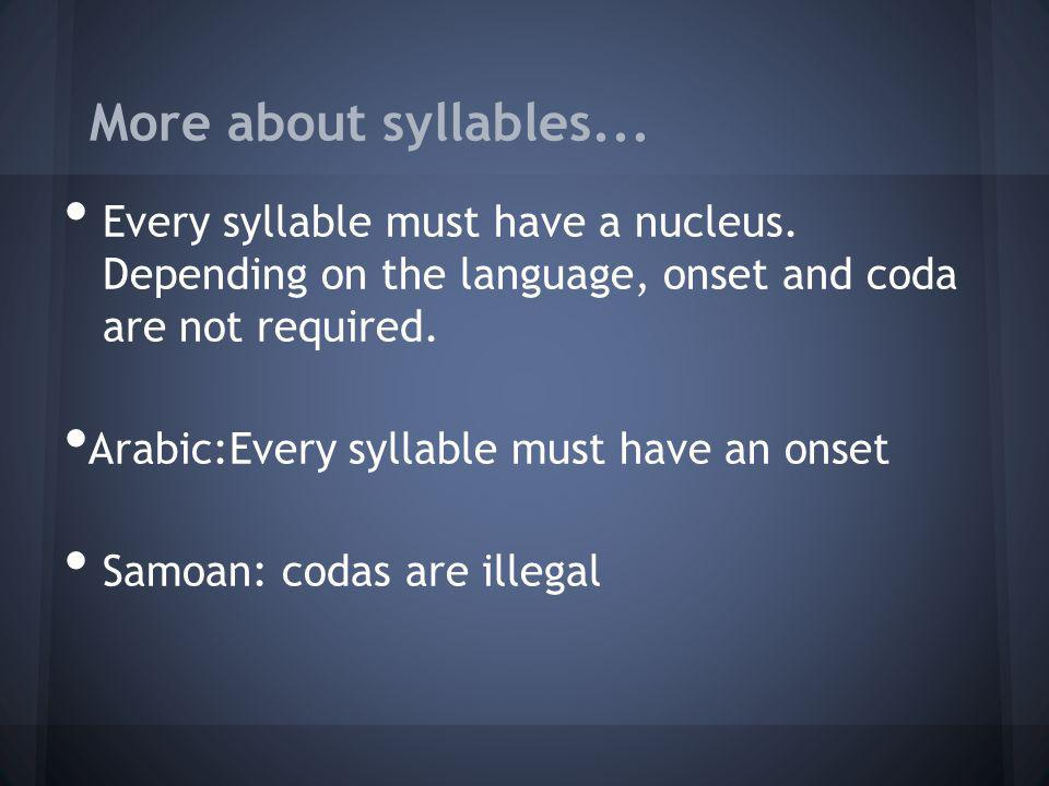 More about syllables... Every syllable must have a nucleus. Depending on the language, onset and coda are not required. Arabic:Every syllable must hav