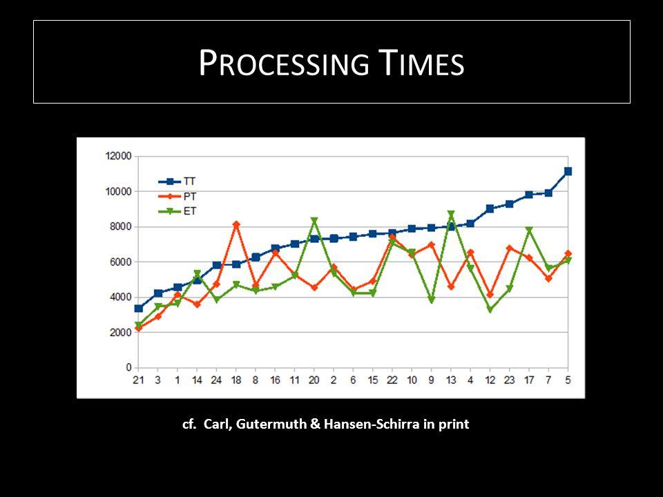 P ROCESSING T IMES cf. Carl, Gutermuth & Hansen-Schirra in print