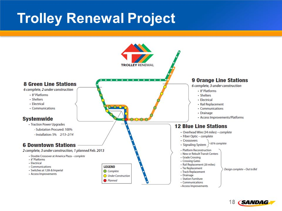Trolley Renewal Project 18