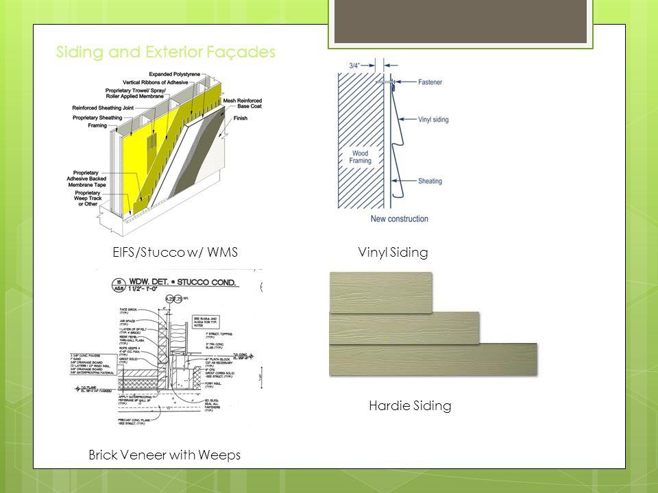 Siding and Exterior Façades Brick Veneer with Weeps Vinyl Siding EIFS/Stucco w/ WMS Hardie Siding