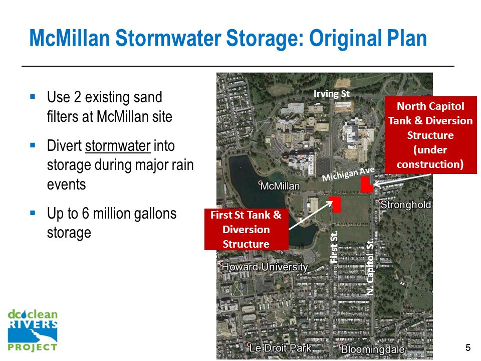 55 McMillan Stormwater Storage: Original Plan Use 2 existing sand filters at McMillan site Divert stormwater into storage during major rain events Up