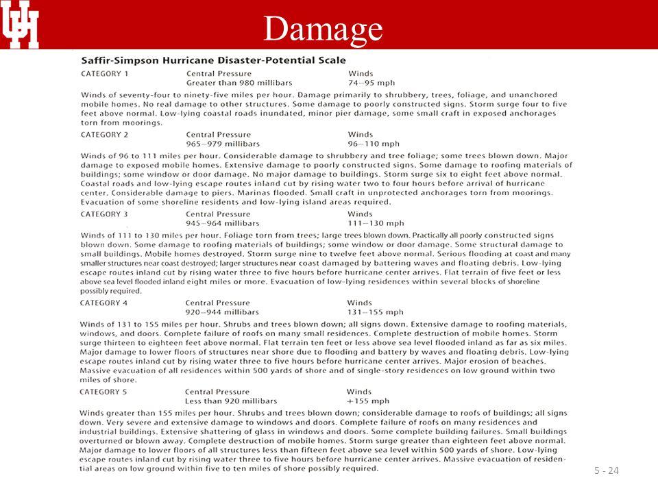 Damage 5 - 24