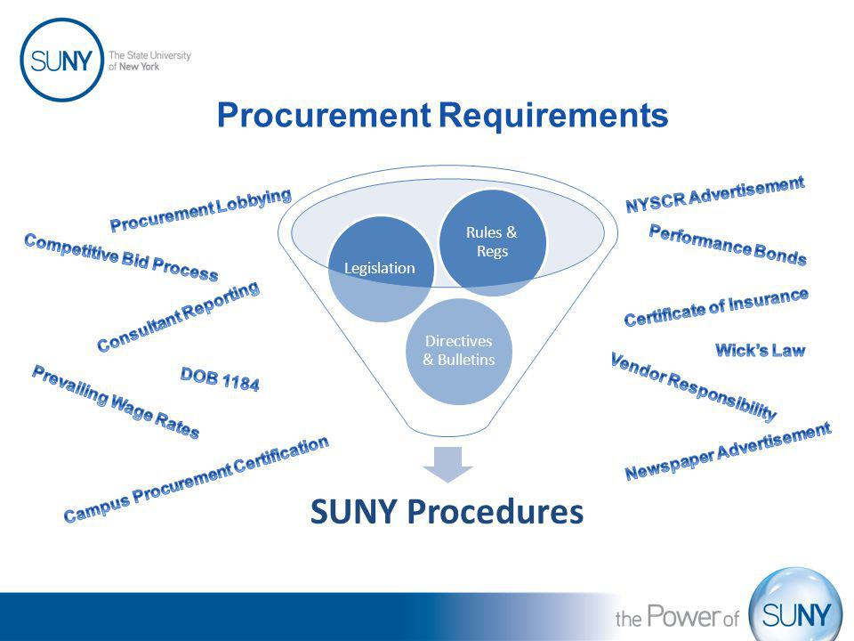 Procurement Requirements SUNY Procedures Directives & Bulletins Legislation Rules & Regs