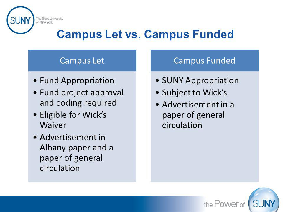 Campus Let vs. Campus Funded Campus Let Fund Appropriation Fund project approval and coding required Eligible for Wicks Waiver Advertisement in Albany